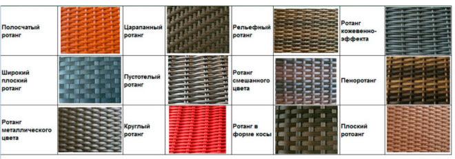 Методы плетения ротанга