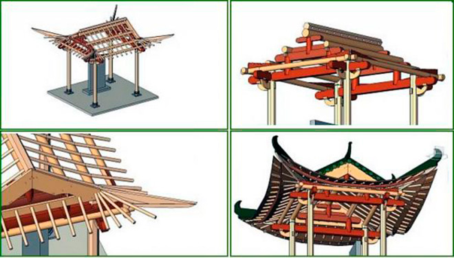 Устройство крыши в китайском стиле