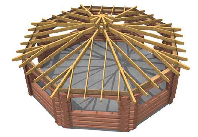 схема стропил круглой крыши